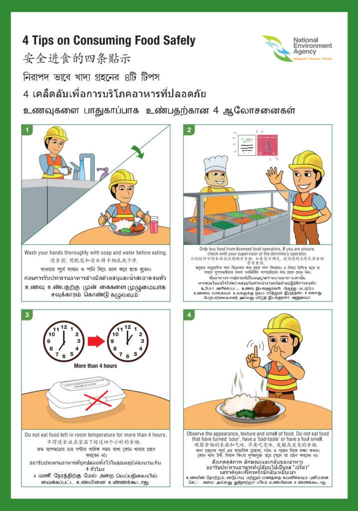 4 porady dotyczące bezpiecznej konsumpcji żywności.  Źródło: https://www.nea.gov.sg